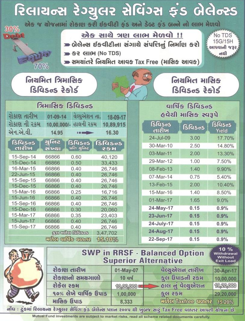 details of mutual funds